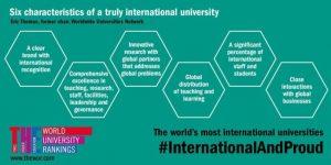 国际化大学特征